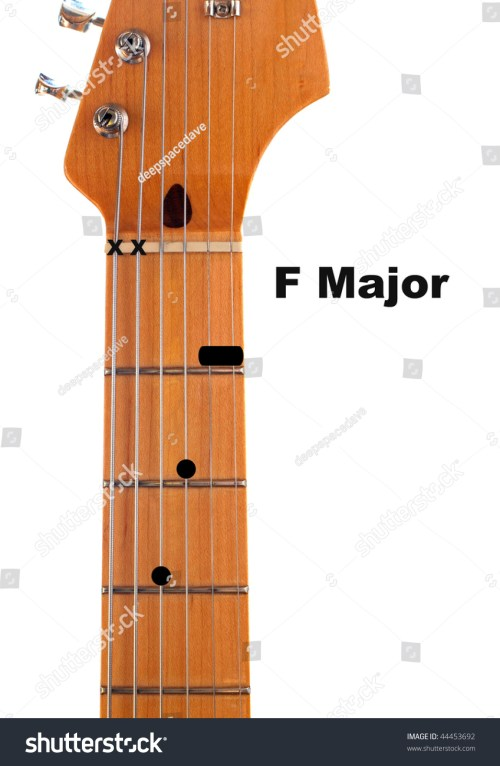 small resolution of diagram of how to finger an f major guitar chord