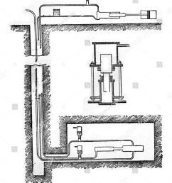 diagram of hydraulic transmission pump vintage engraved illustration industrial encyclopedia e o lami 1875  [ 1196 x 1600 Pixel ]