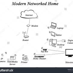 Home Media Server Wiring Diagram 69 Ford Mustang Alternator 27 Images