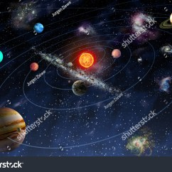 What Is A Space Diagram John Deere 425 Starter Wiring Planets Solar System Stock Illustration 1827206