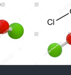 dichlorine monoxide formula cl2o is a red yellow gas very reactive and [ 1500 x 751 Pixel ]