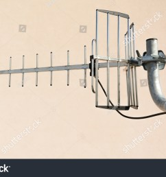 directional antenna for reception of digital television broadcasting dvb t and dvb t2 vertical polarization uhf uv resistant coaxial cable  [ 1500 x 976 Pixel ]
