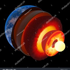 Structure Of The Earth Diagram 2002 Toyota Corolla Engine Core Illustrated Geological Layers Stock