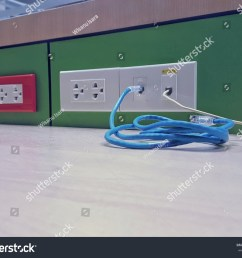 electric plug in red and white casing cover with network and telephone plug on green wooden wall [ 1500 x 1225 Pixel ]