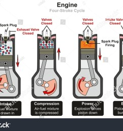 engine four stroke cycle infographic diagram including stages of intake compression power and exhaust showing parts [ 1500 x 1030 Pixel ]
