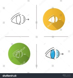 eye contact lenses removing icon flat design linear and color styles isolated raster [ 1500 x 1600 Pixel ]