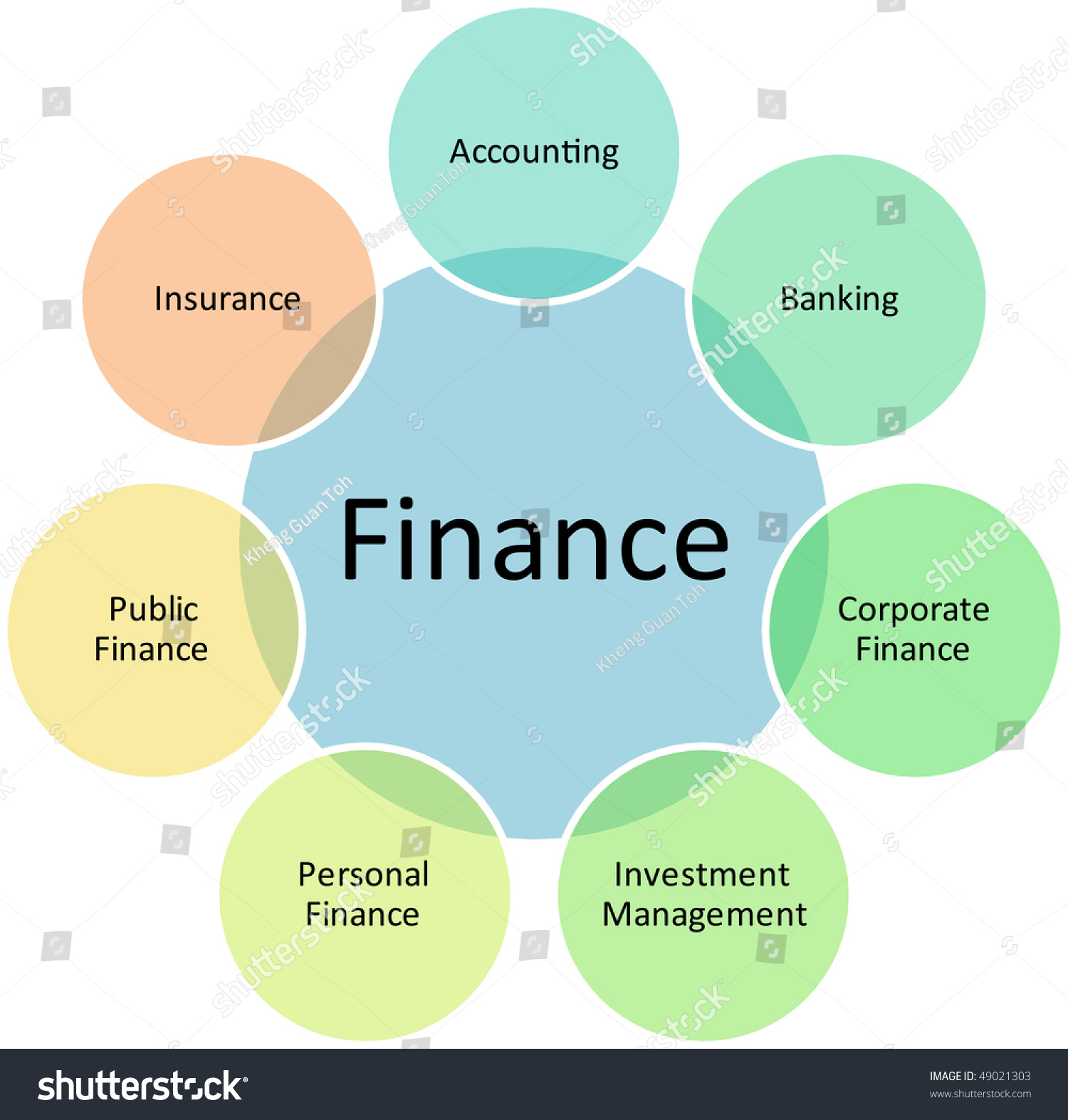 hight resolution of finance classification management business strategy concept diagram illustration
