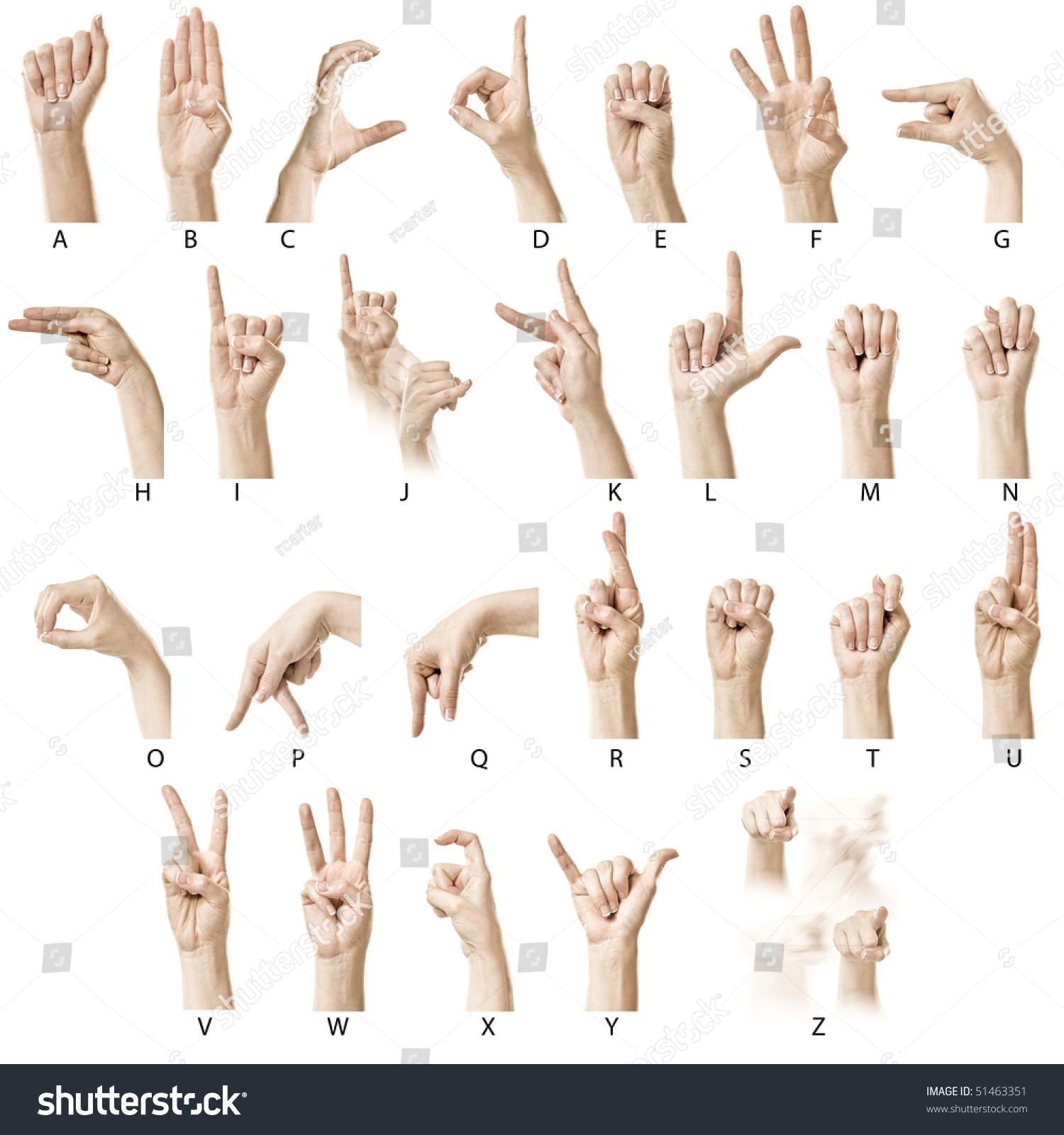 Finger Spelling The Alphabet In American Sign Language