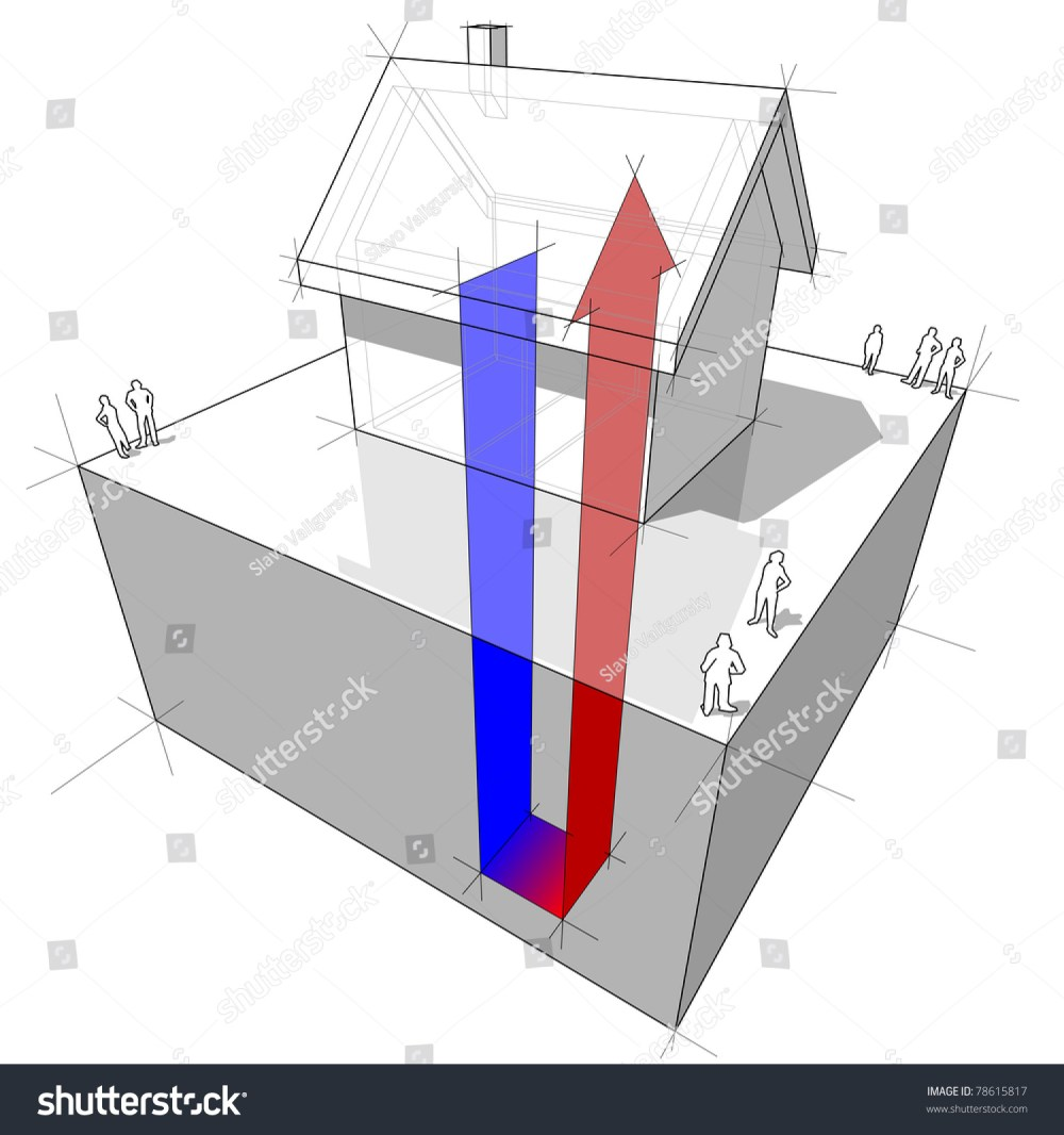 medium resolution of geothermal heat diagram photos