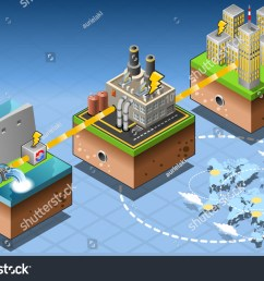 green energy ecology renewable energy hydroelectric dam source diagram isometric infographic hydroelectric water power alternative  [ 1500 x 1119 Pixel ]