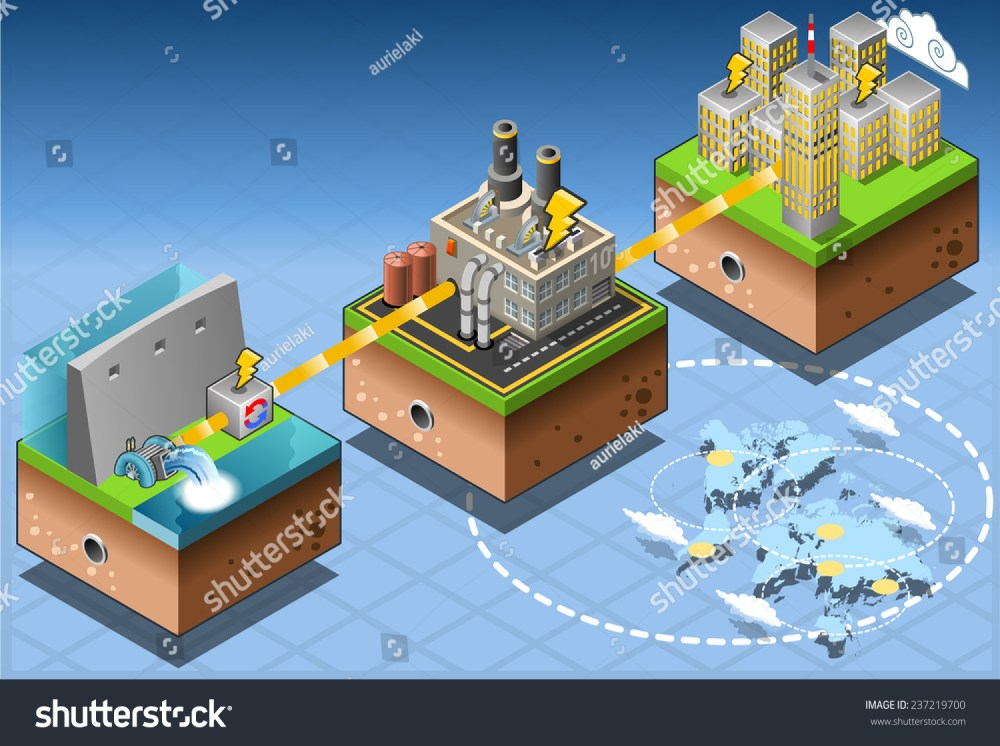 medium resolution of green energy ecology renewable energy hydroelectric dam source diagram isometric infographic hydroelectric water power alternative