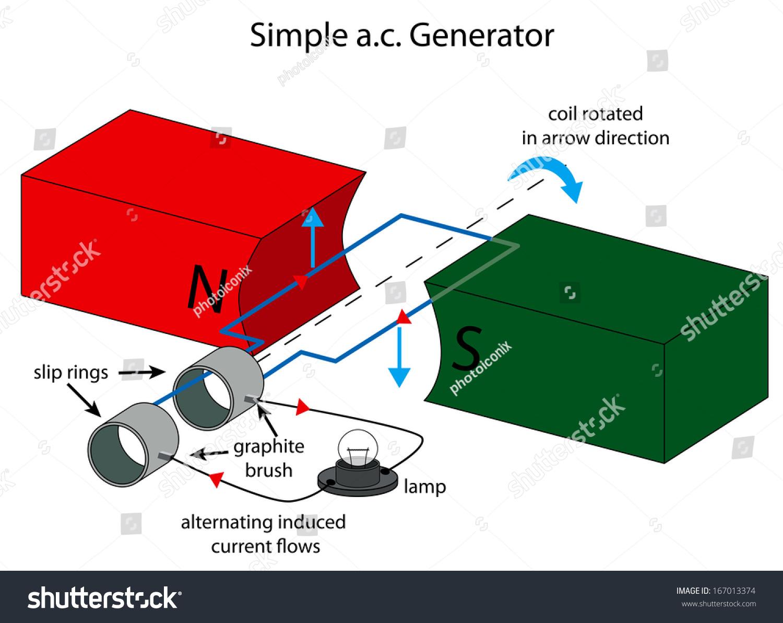diagram simple generator single pole switch wiring 3 phase motor inverter plug