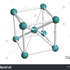 Copper Atom Diagram Stress Strain For Steel 20 Model Science Project Pictures And Ideas On Meta 3d Neon Lattice Structure