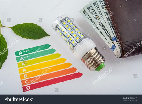 small resolution of led is energy saving lamp for save money eco concept led lamp chart