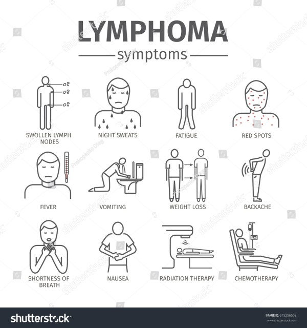 Lymphoma Signs Lymphatic Cancer Symptoms Line Stock