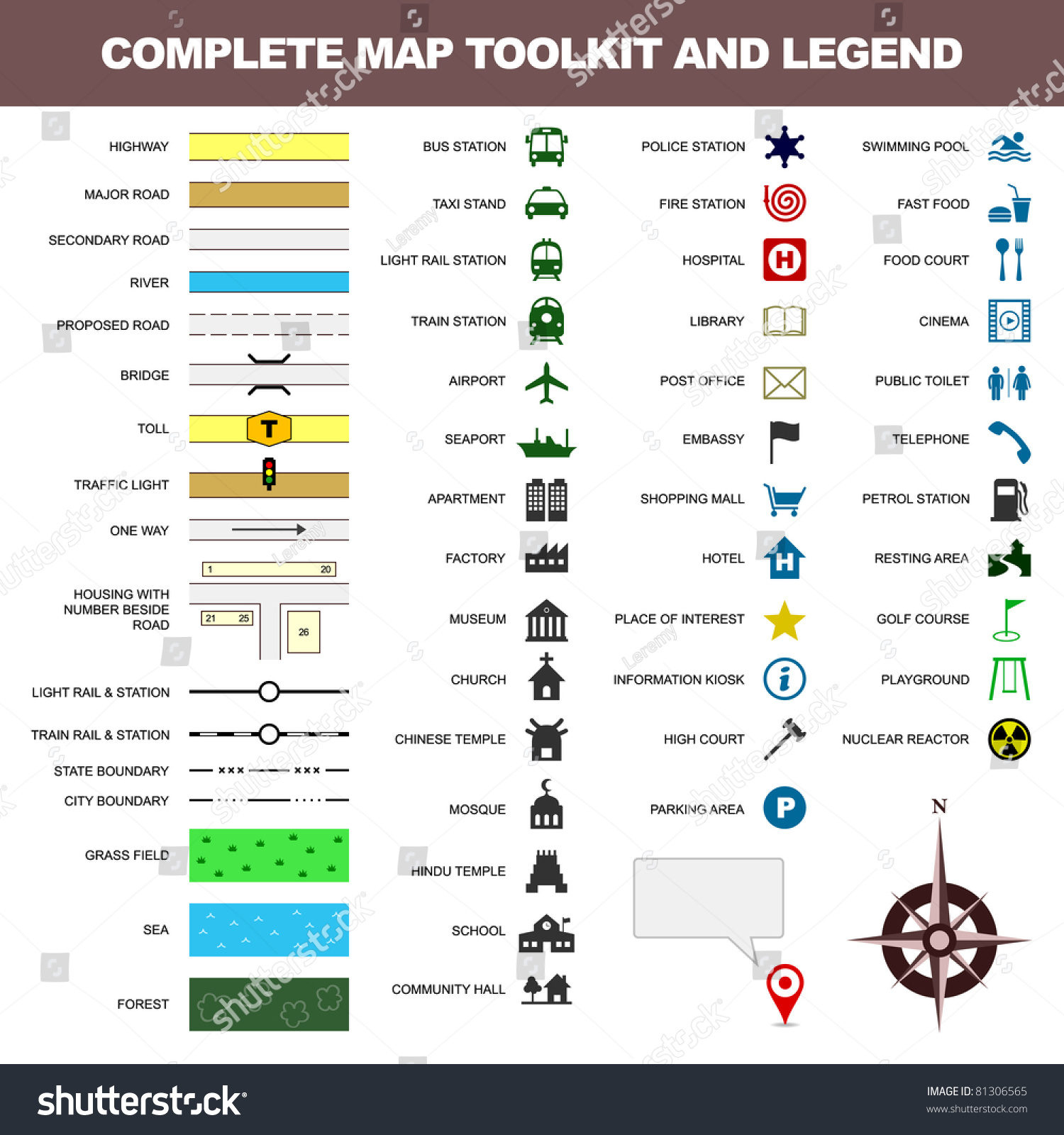 Map Icon Legend Symbol Sign Toolkit Stock Illustration