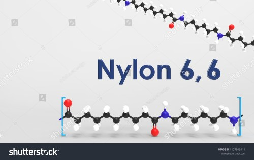 small resolution of nylon6 6 monomer and polymer 3d structure