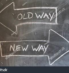 old way new way written on chalkboard change concept [ 1500 x 1101 Pixel ]