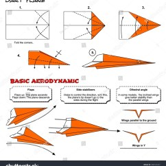 Diagram Of Paper Making Process T5 Emergency Ballast Wiring Origami Traditional Dart Plane Instructions Stock