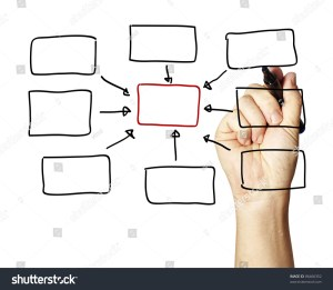 Person Drawing An Empty Diagram Stock Photo 86466352