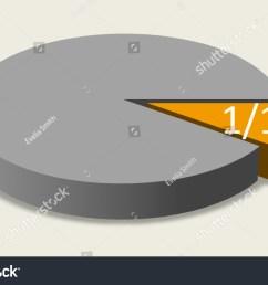 pie chart a tenth [ 1500 x 1006 Pixel ]