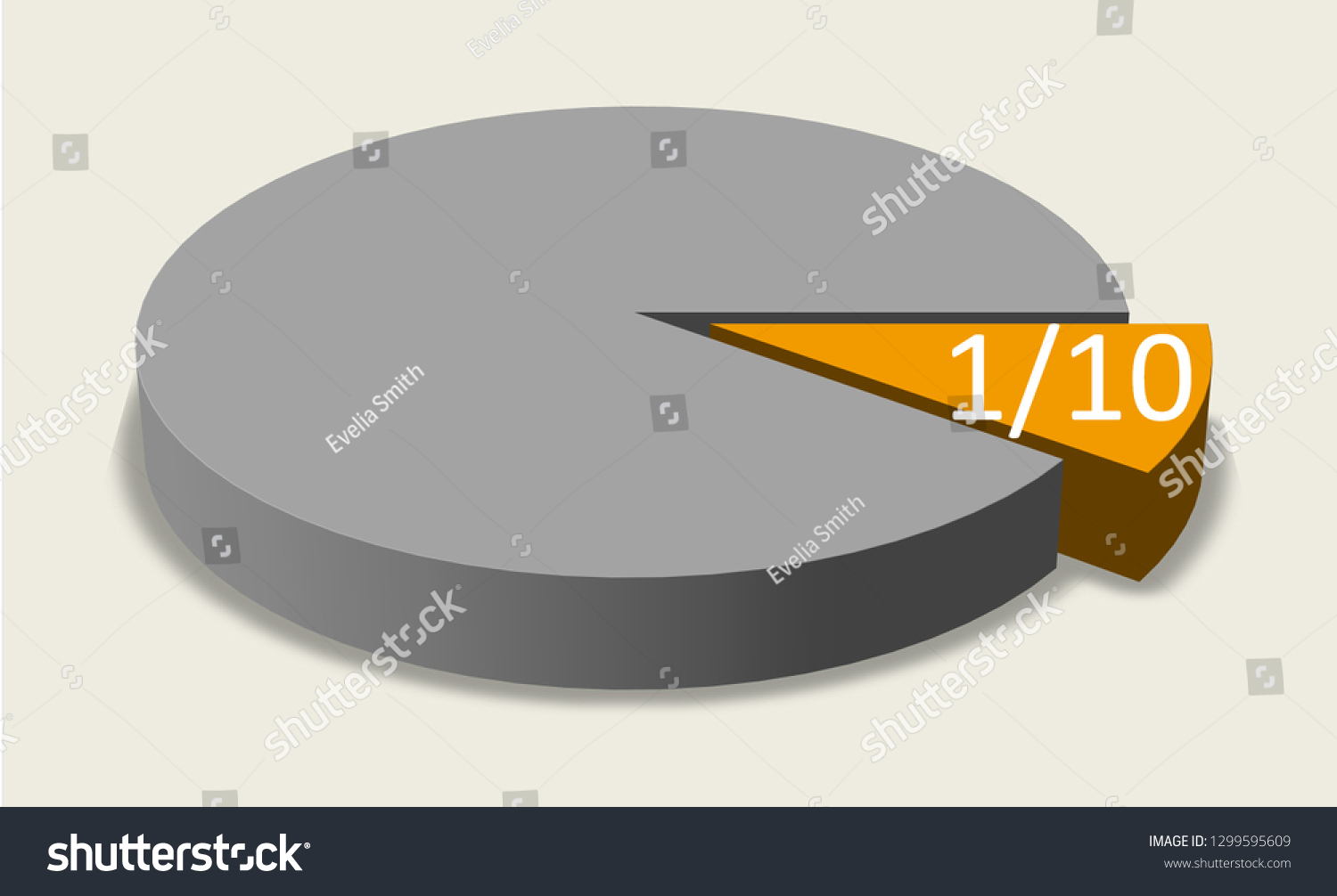 hight resolution of pie chart a tenth