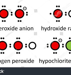 reactive oxygen species ros superoxide anion hydroxide radical hydrogen peroxide and  [ 1500 x 972 Pixel ]
