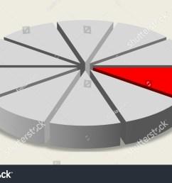 red pie chart a tenth  [ 1500 x 1003 Pixel ]