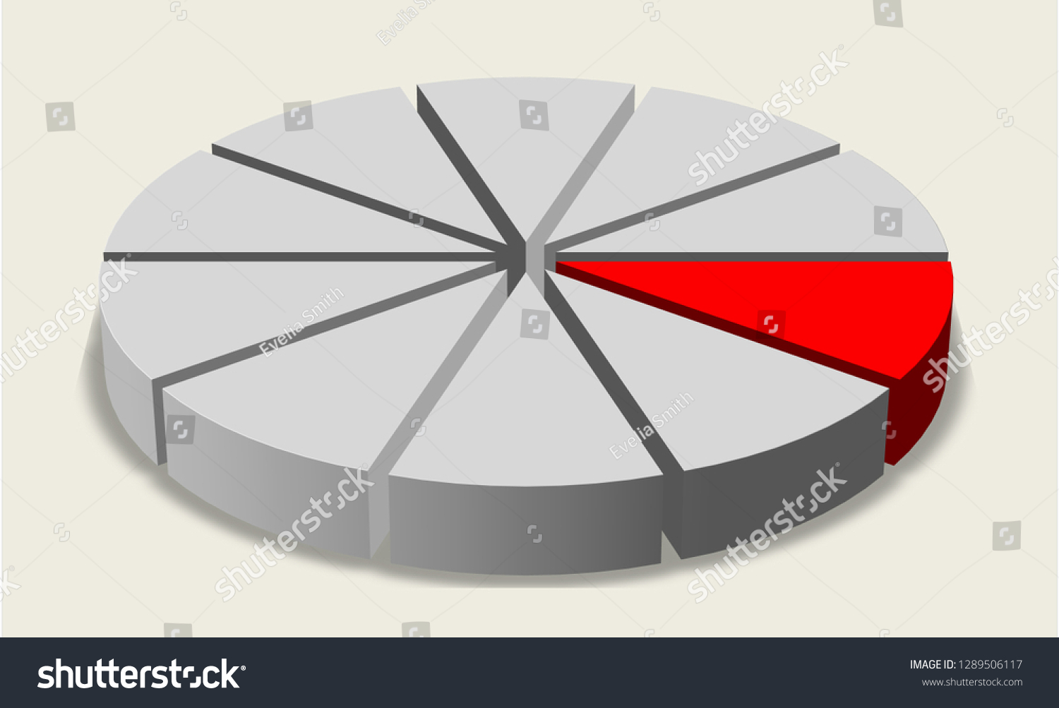 hight resolution of red pie chart a tenth