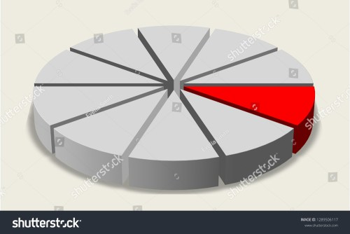 small resolution of red pie chart a tenth