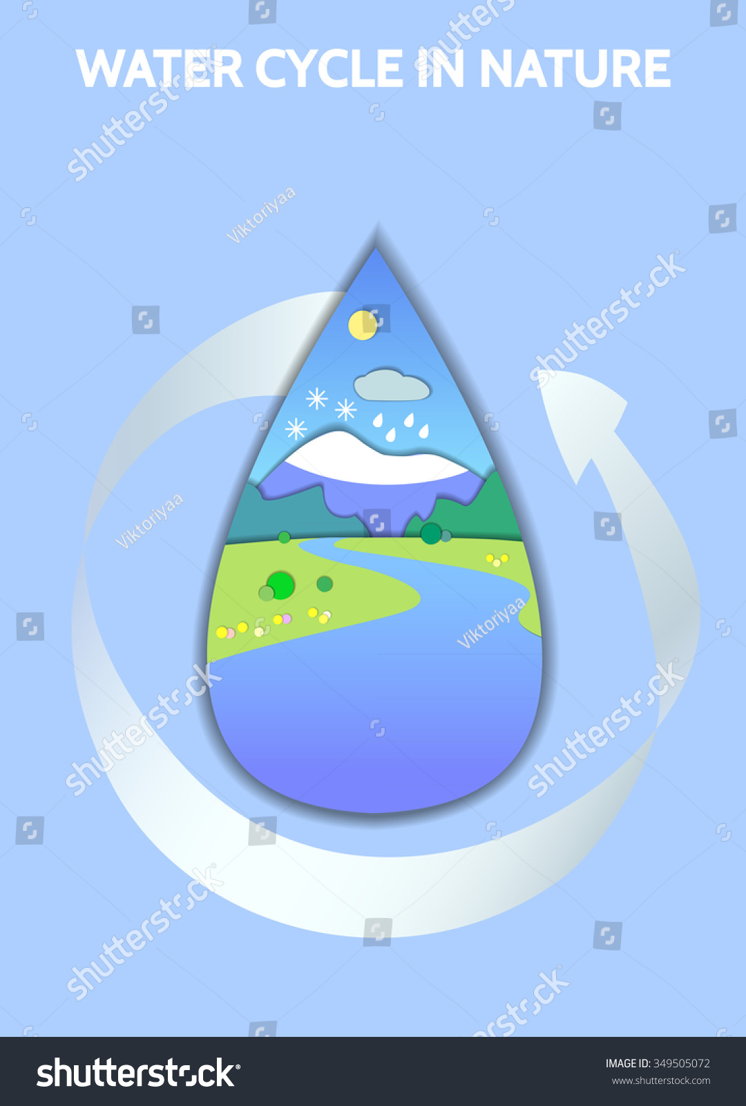 Schematic Representation Global Water Cycle Nature Stock Illustration