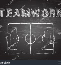 soccer football pitch diagram and teamwork word on blackboard [ 1500 x 1300 Pixel ]
