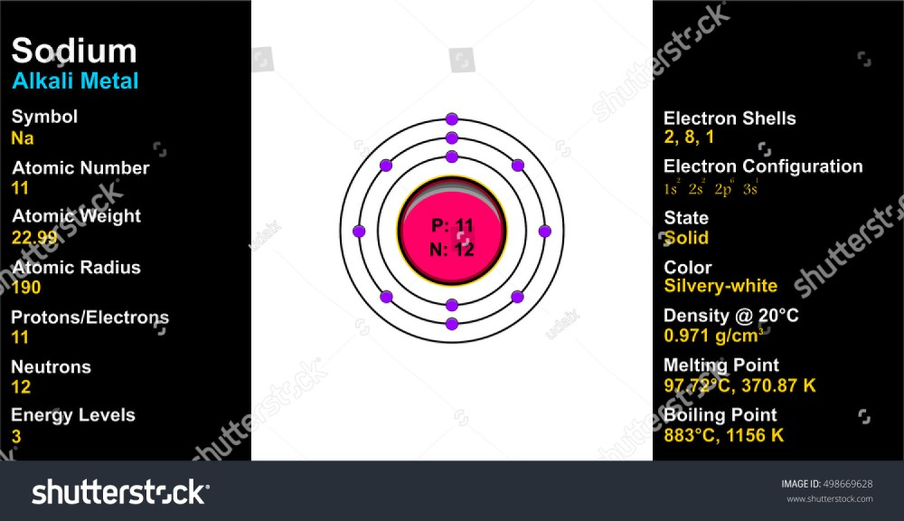 medium resolution of sodium atom