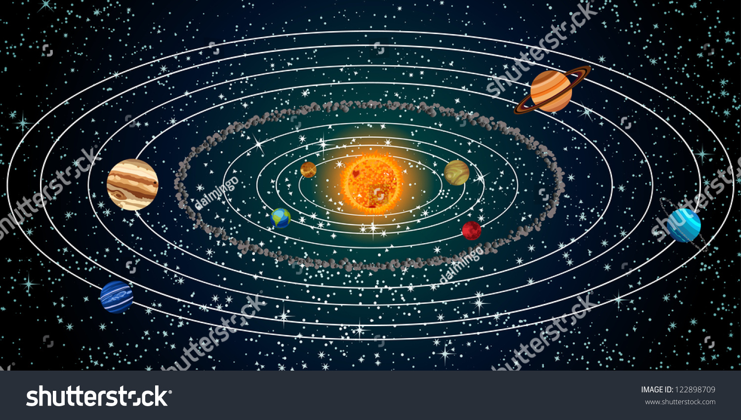diagram of the planets in order 1955 chevy wiring solar system sun stars colorful stock illustration 122898709 - shutterstock