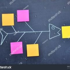 Blank Medical Fishbone Diagram Light Wiring Sticky Notes Fish Bone Stock Photo 52269769