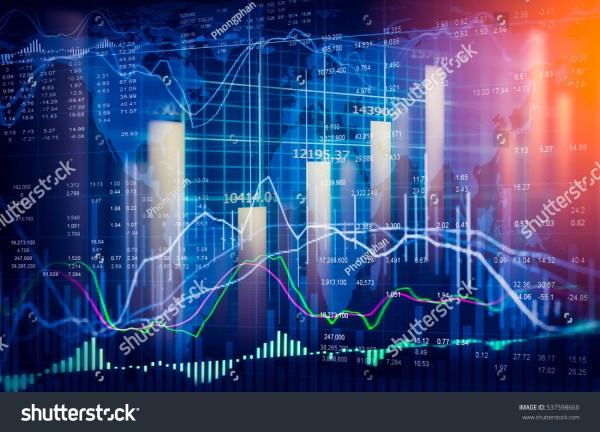 Money Stock Market Charts Graphs