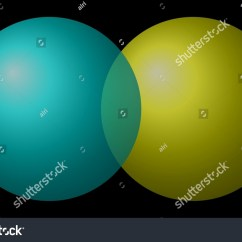 Set Theory Venn Diagram Problems Toyota Celica Wiring 1993 For Two Sets Stock Photo 511828477 Shutterstock
