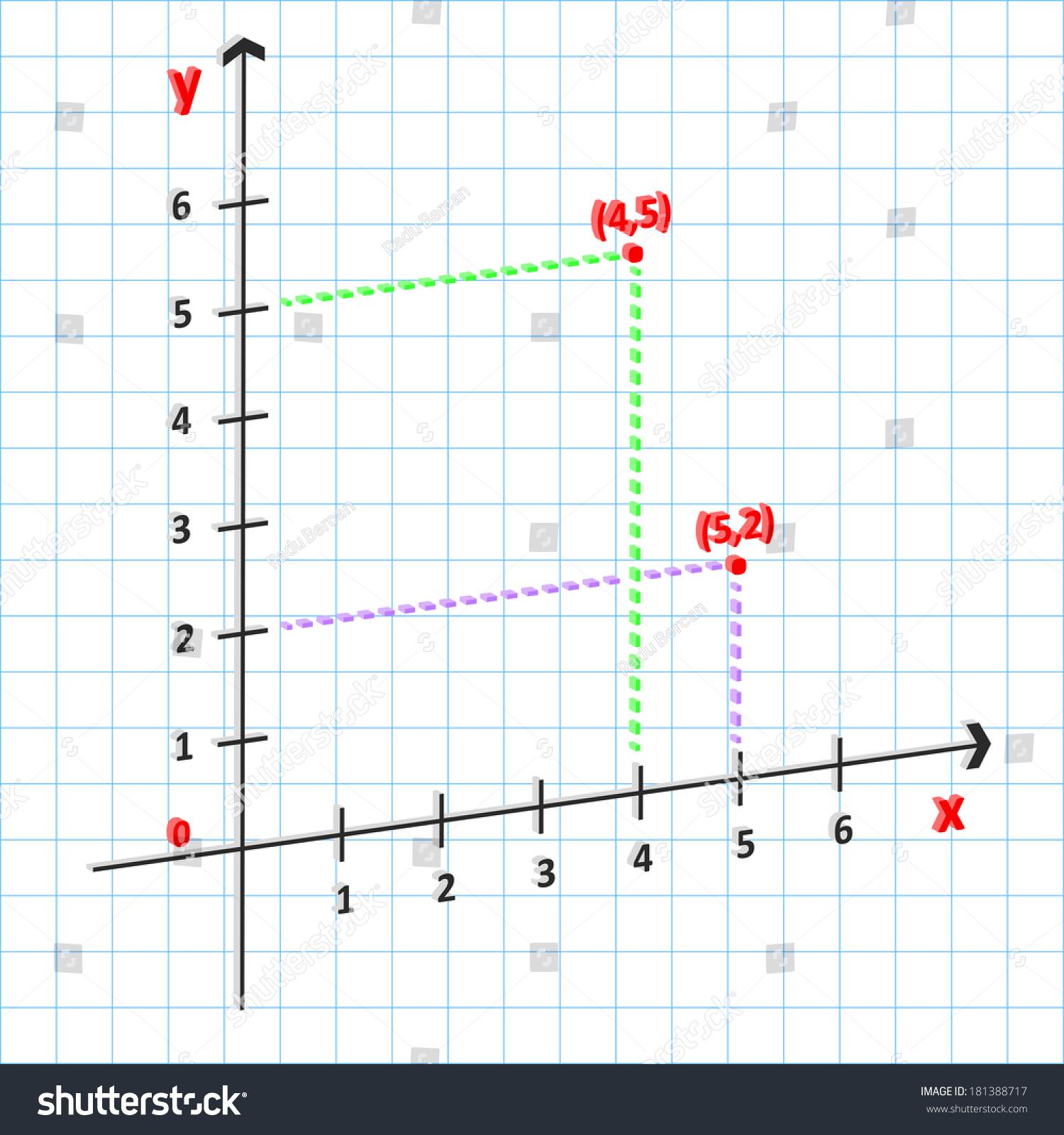 3d Mathematics Cartesian Coordinate System Plane Stock