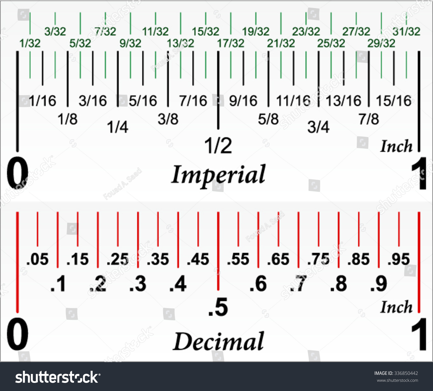 Imperial Decimal Inch Ruler Stock Vector
