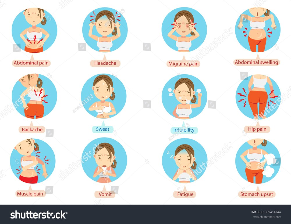 medium resolution of menstruation pain or stomach ache cartoon character of the women in the circle vector illustration