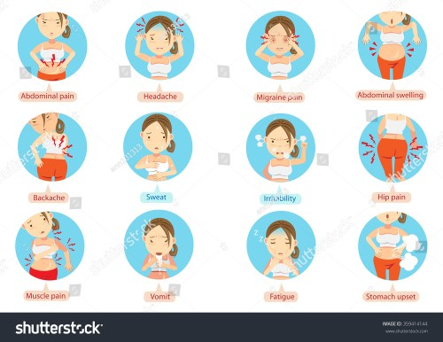 small resolution of menstruation pain or stomach ache cartoon character of the women in the circle vector illustration