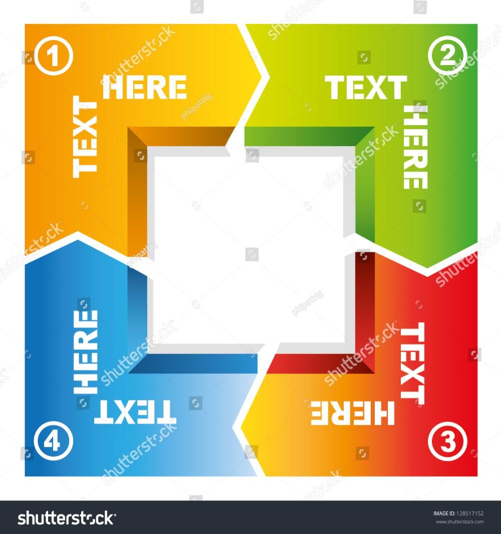 medium resolution of 4 process of square loop diagram business flow presentation