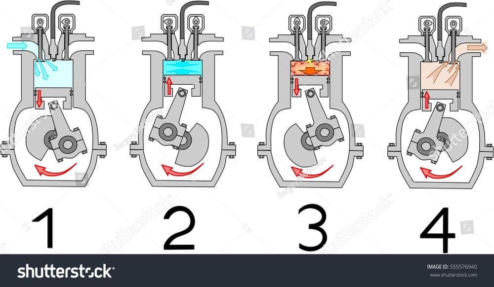 medium resolution of 4 stroke internal combustion engine diagram stock vector royalty inventor of internal combustion engine 4