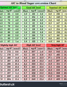 to blood sugar conversion chart also   stock vector royalty free rh shutterstock