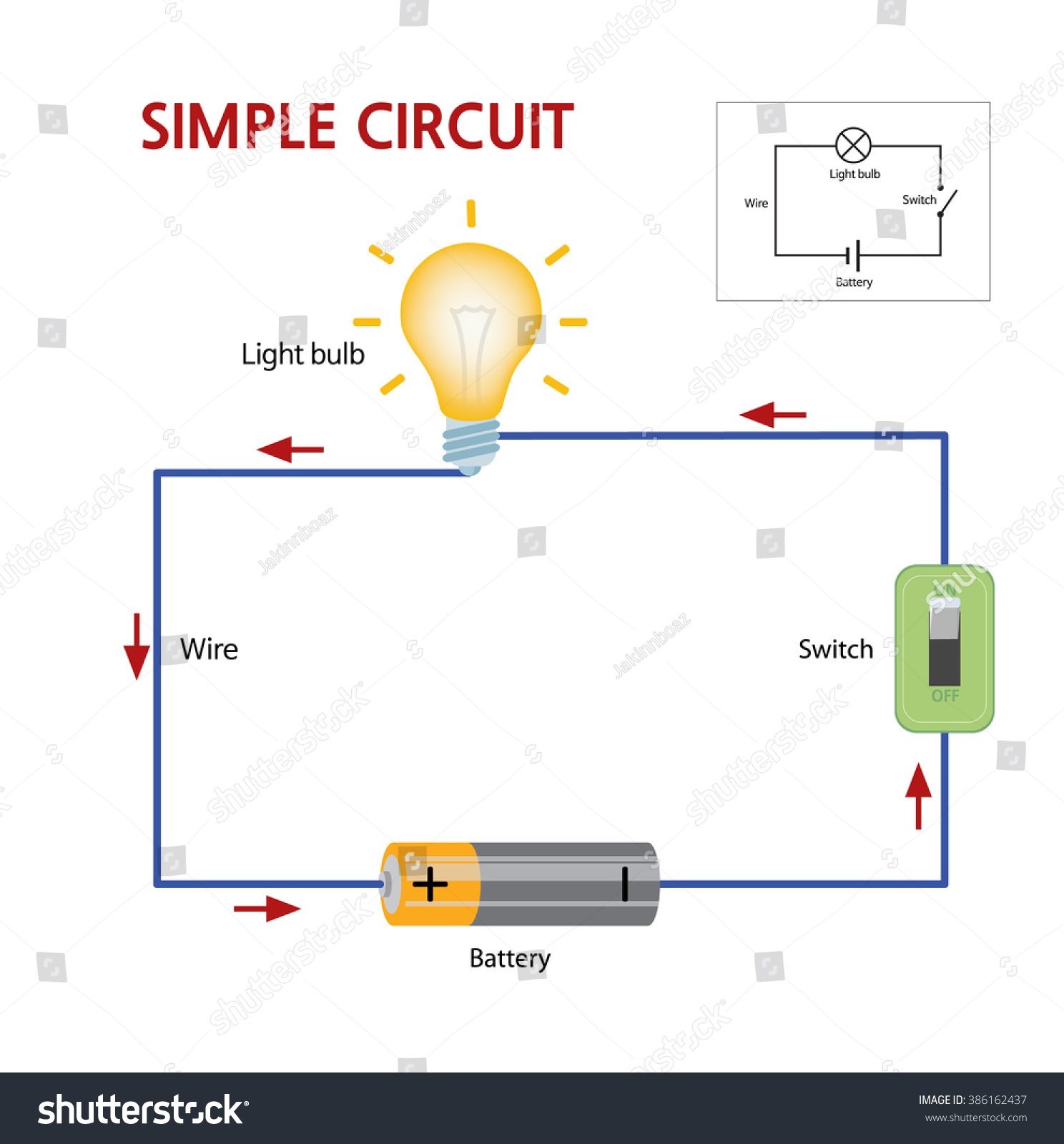 hight resolution of a simple circuit that consists of a battery switch and lightbulb