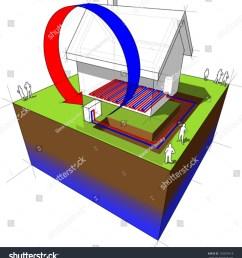 air source heat pump diagram air source heat pump combined [ 1436 x 1600 Pixel ]