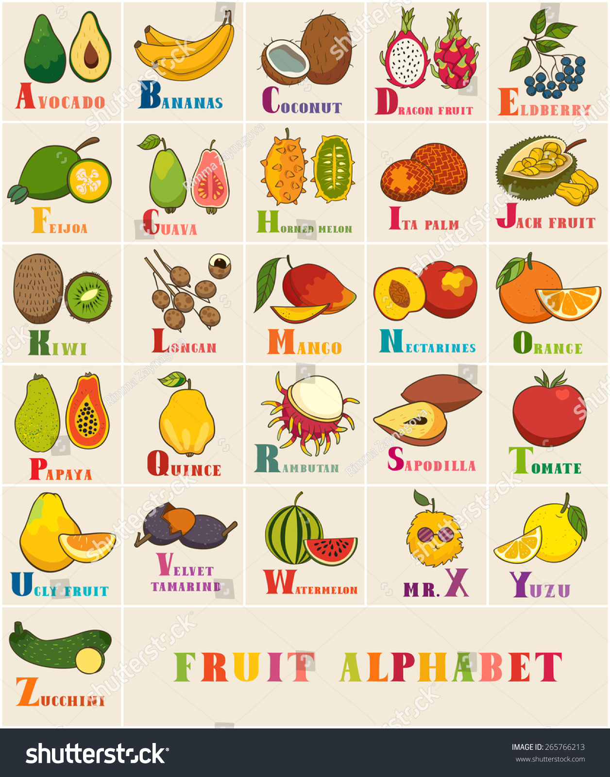 Alphabet Fruit Vector Set Z Illustration Stock Vector