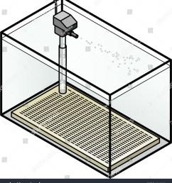 an aquarium filter under gravel filter with a power head  [ 1380 x 1600 Pixel ]