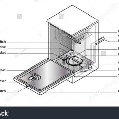 Simple Exploded View Diagram Ezgo Txt Pds Dishwasher Stock Vector 161660264