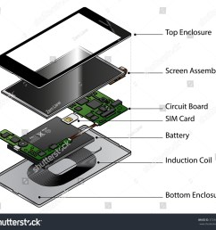 exploded diagram showing internal components smart stock samsung cell phone parts diagram cell phone circuit diagram [ 1500 x 1399 Pixel ]